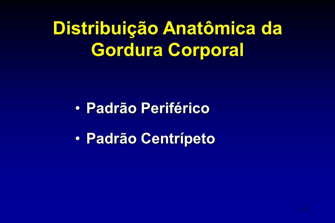 Distribuição Anatômica da Gordura Corporal