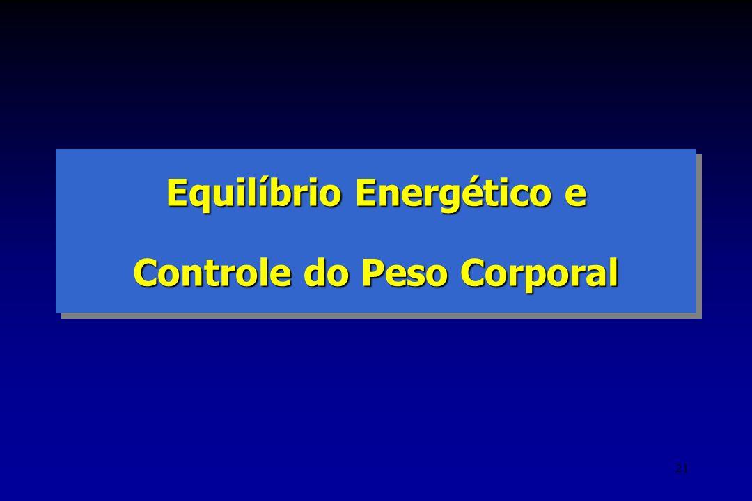 Equilíbrio Energético e Controle do Peso Corporal
