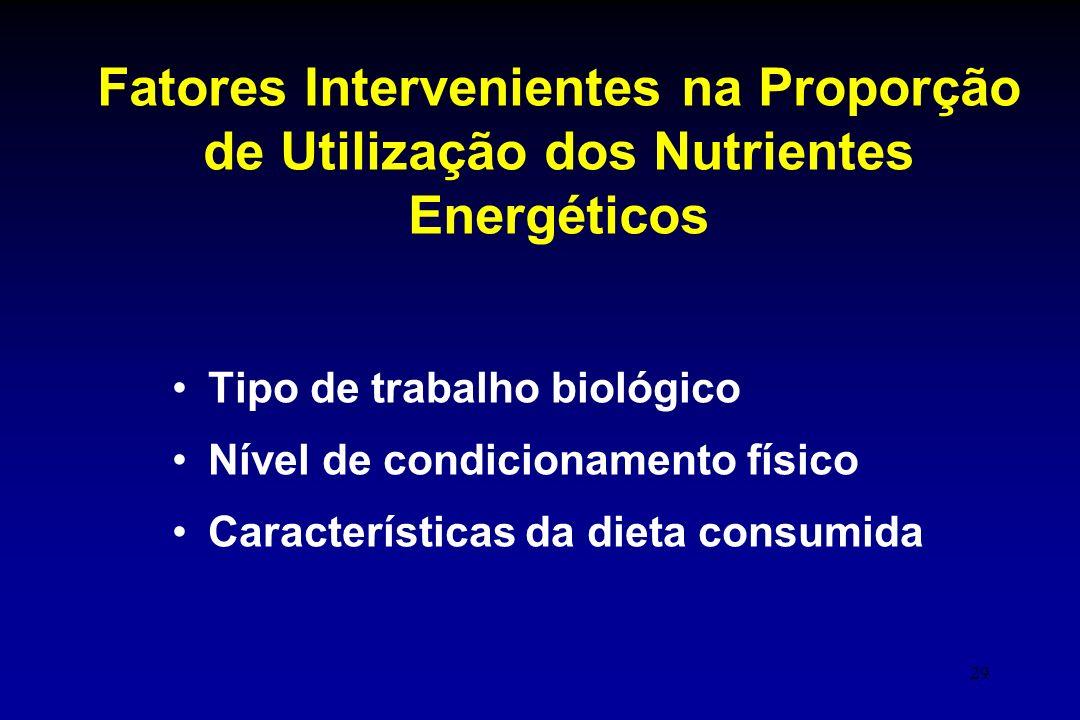 Fatores Intervenientes na Proporção de Utilização dos Nutrientes Energéticos