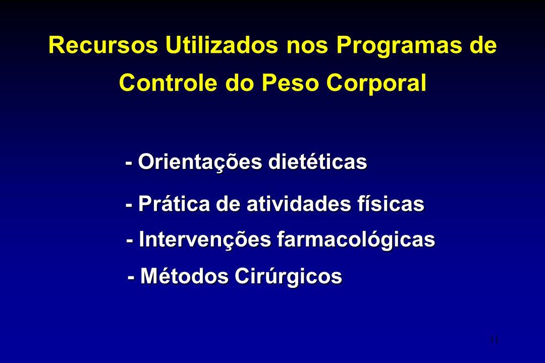 Recursos Utilizados nos Programas de Controle do Peso Corporal
