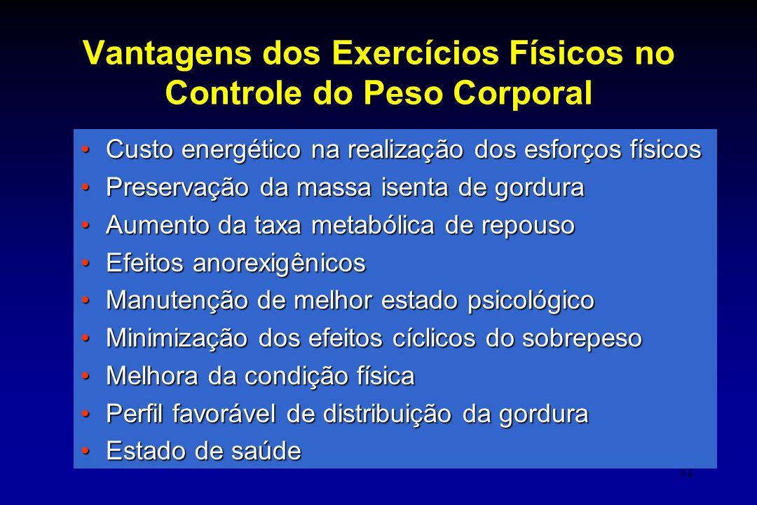Vantagens dos Exercícios Físicos no Controle do Peso Corporal