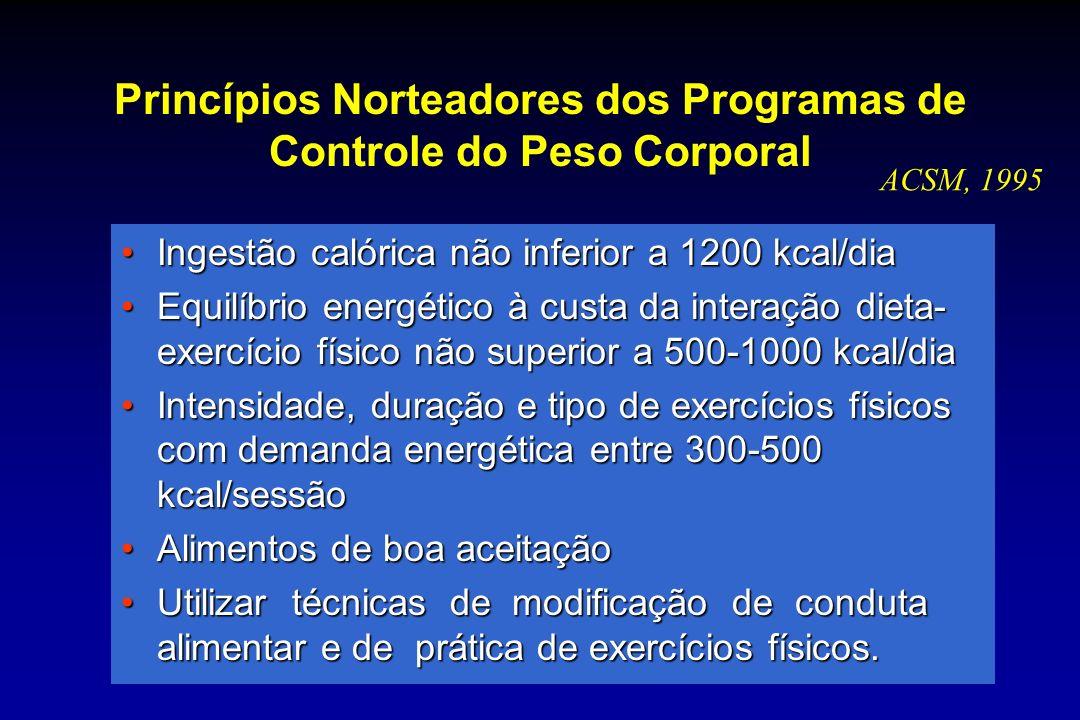 Princípios Norteadores dos Programas de Controle do Peso Corporal