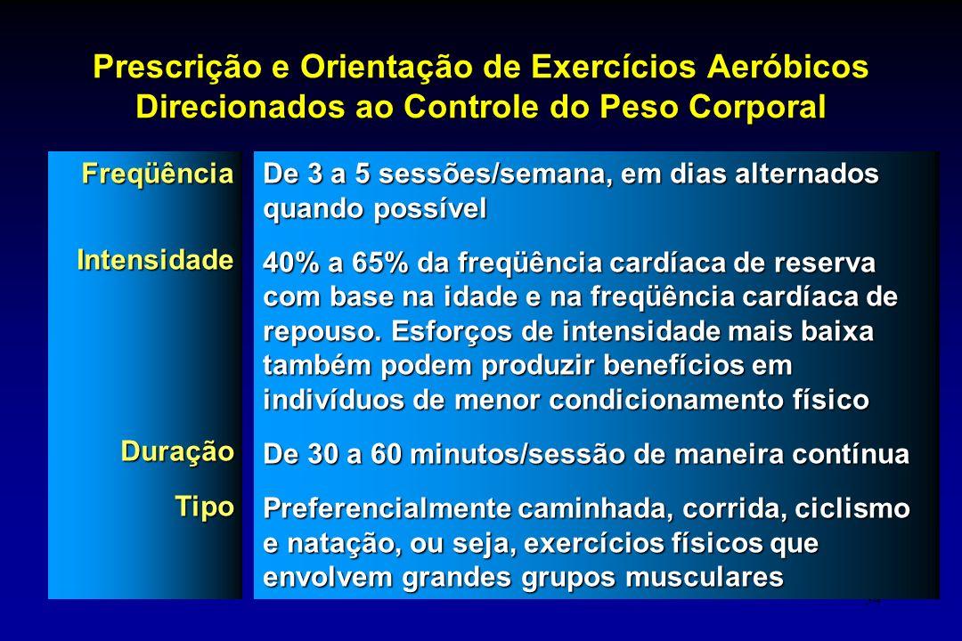 Prescrição e Orientação de Exercícios Aeróbicos Direcionados ao Controle do Peso Corporal
