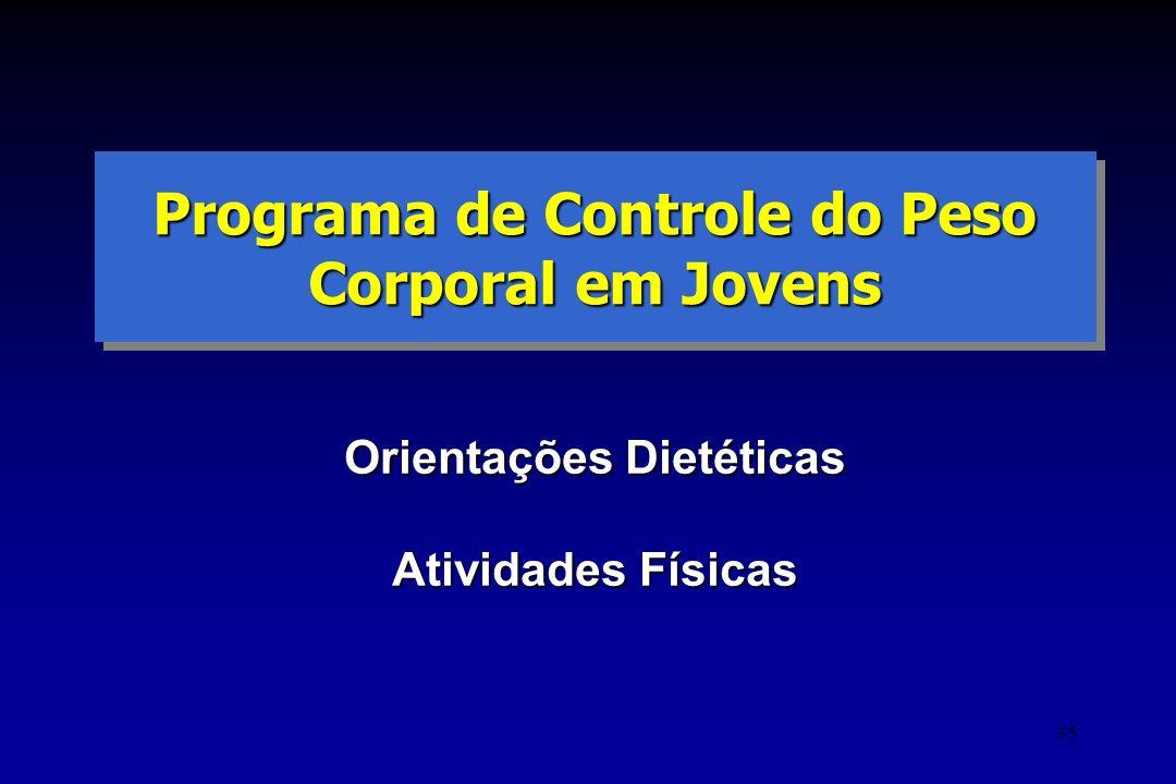 Programa de Controle do Peso Corporal em Jovens Orientações Dietéticas