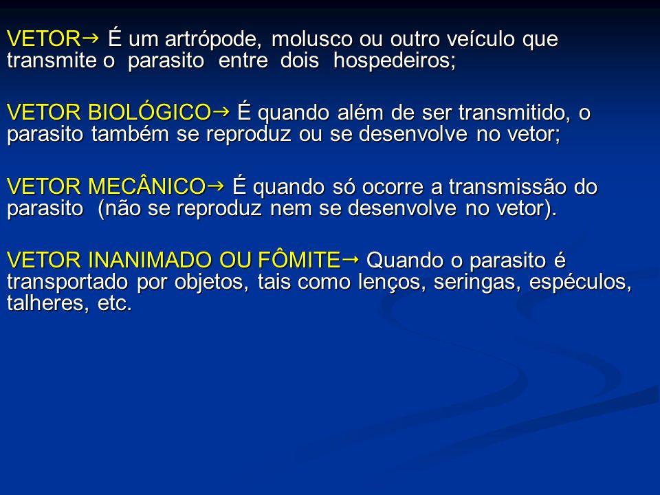 VETOR É um artrópode, molusco ou outro veículo que transmite o parasito entre dois hospedeiros;