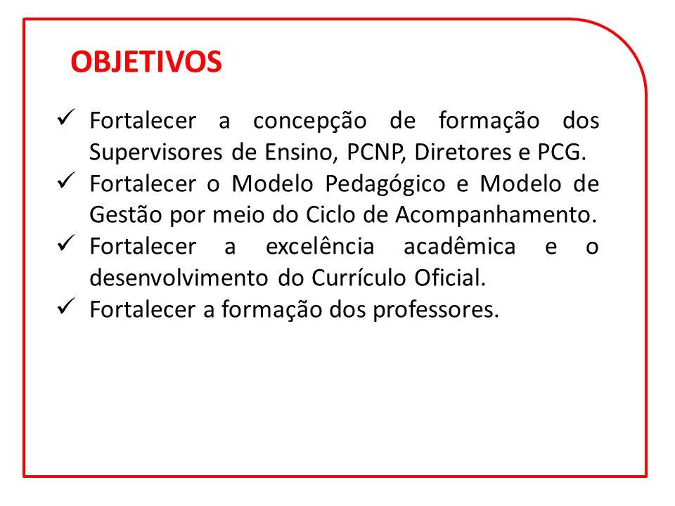 OBJETIVOS Fortalecer a concepção de formação dos Supervisores de Ensino, PCNP, Diretores e PCG.