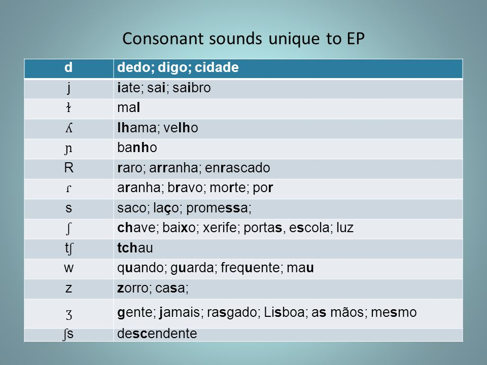 Consonant sounds unique to EP