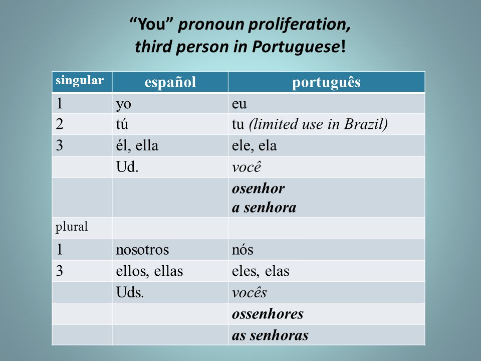 You pronoun proliferation, third person in Portuguese!