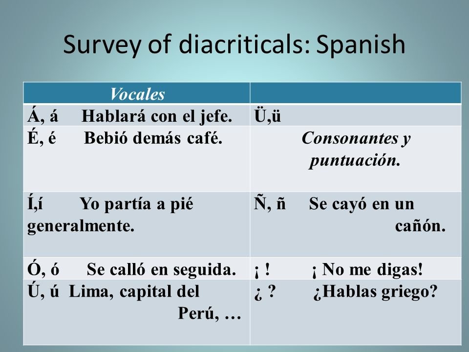 Survey of diacriticals: Spanish