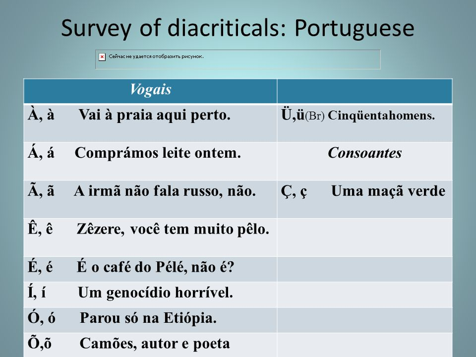 Survey of diacriticals: Portuguese