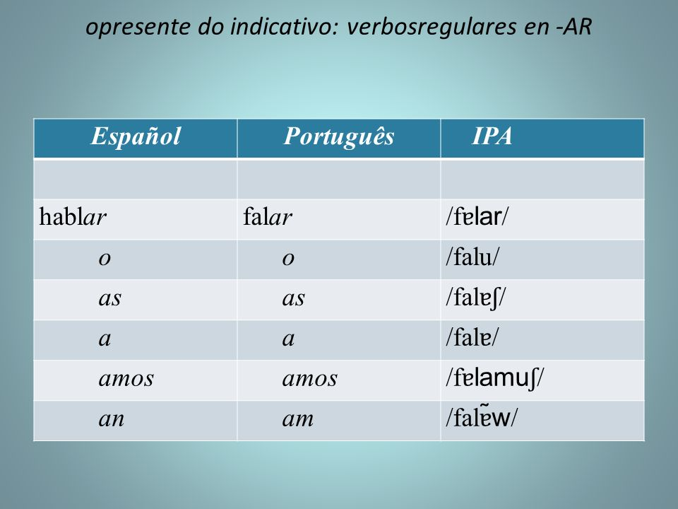 opresente do indicativo: verbosregulares en -AR