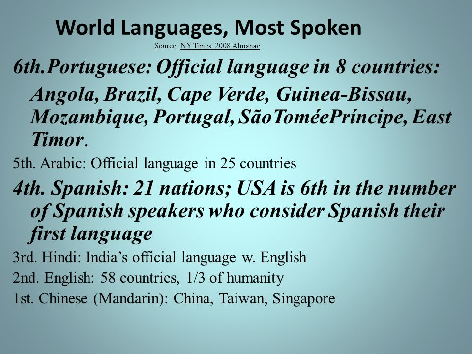 World Languages, Most Spoken
