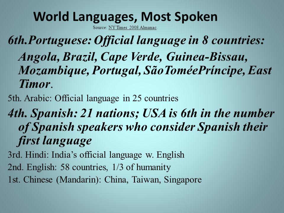 World Languages, Most Spoken