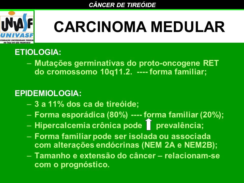 CARCINOMA MEDULAR ETIOLOGIA:
