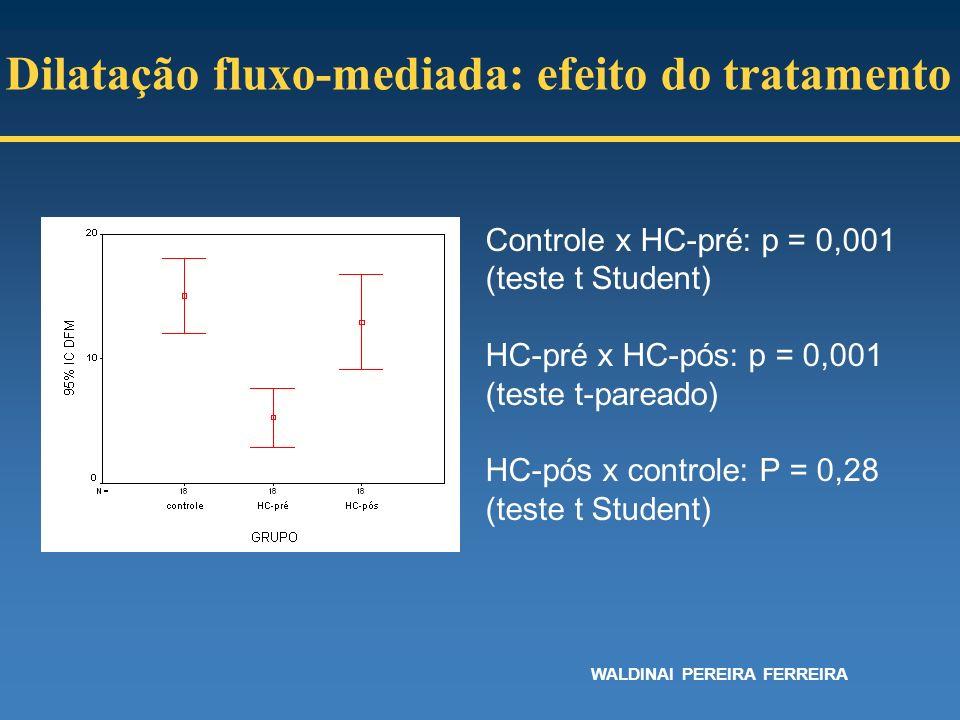 Dilatação fluxo-mediada: efeito do tratamento