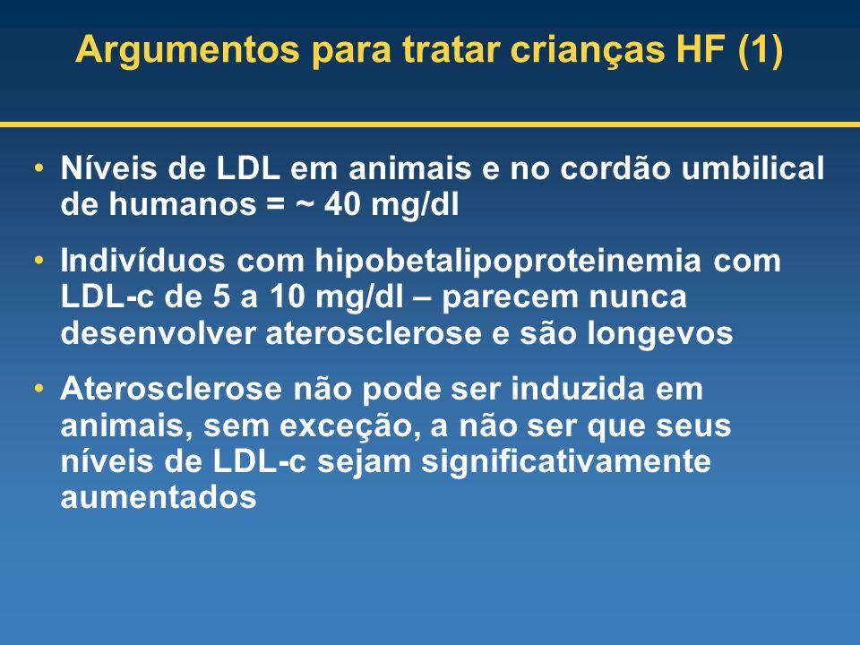 Argumentos para tratar crianças HF (1)