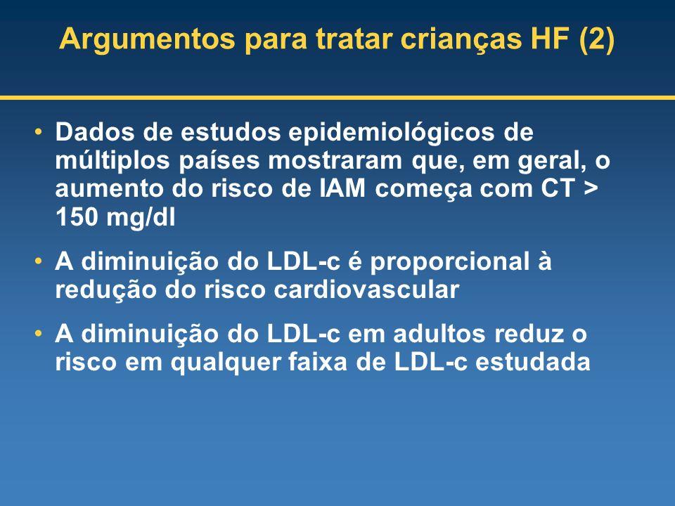 Argumentos para tratar crianças HF (2)