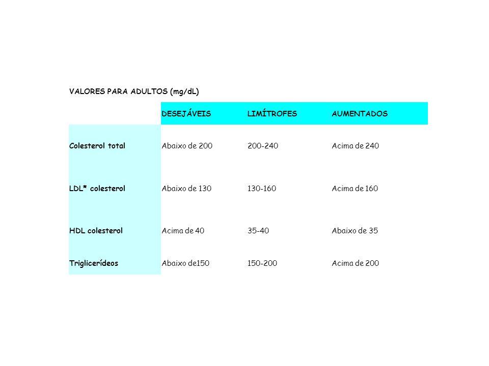 VALORES PARA ADULTOS (mg/dL)
