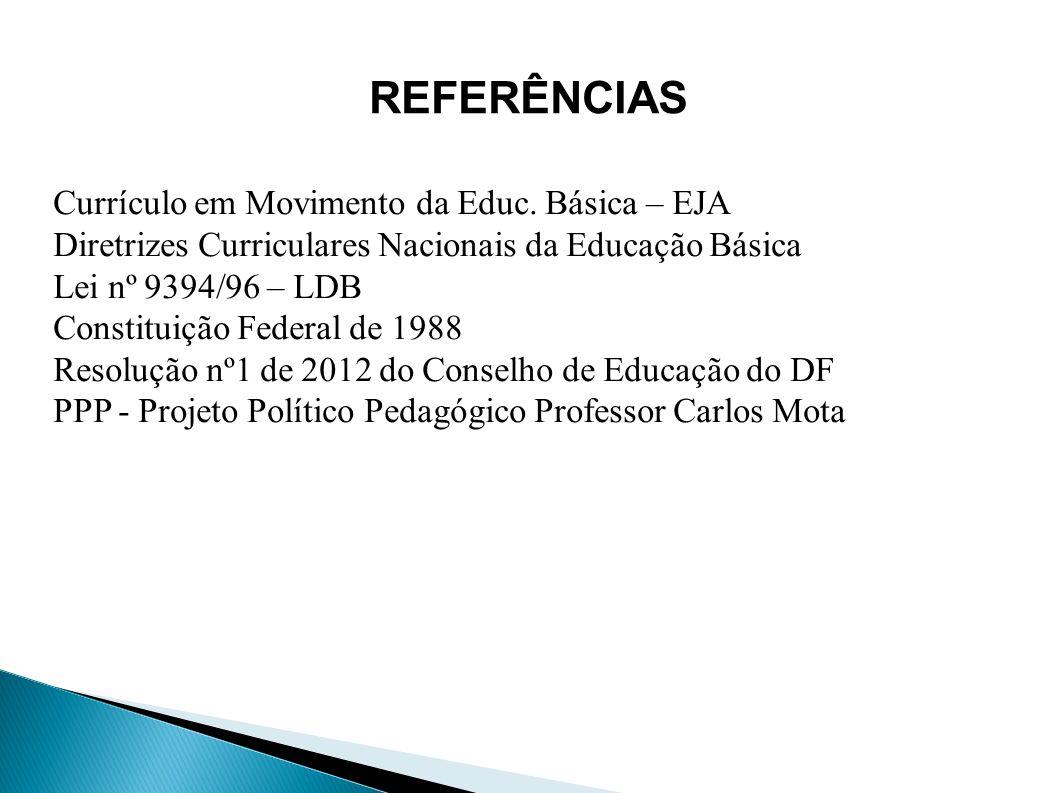 REFERÊNCIAS Currículo em Movimento da Educ. Básica – EJA