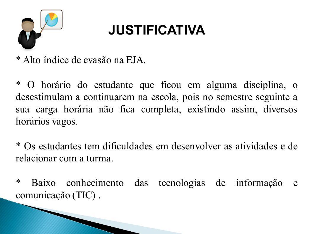 JUSTIFICATIVA * Alto índice de evasão na EJA.