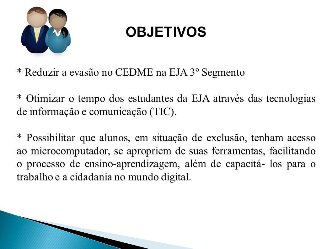 OBJETIVOS * Reduzir a evasão no CEDME na EJA 3º Segmento