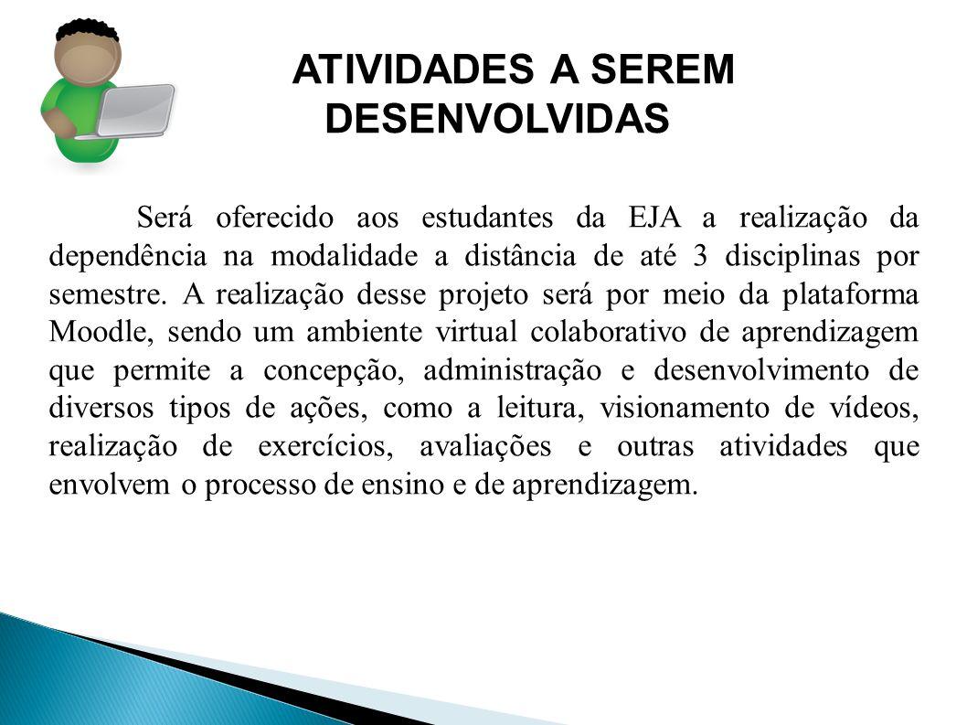 ATIVIDADES A SEREM DESENVOLVIDAS