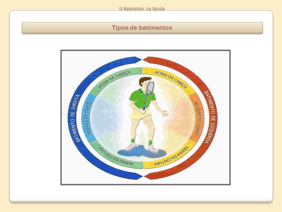 O Badminton na Escola Tipos de batimentos