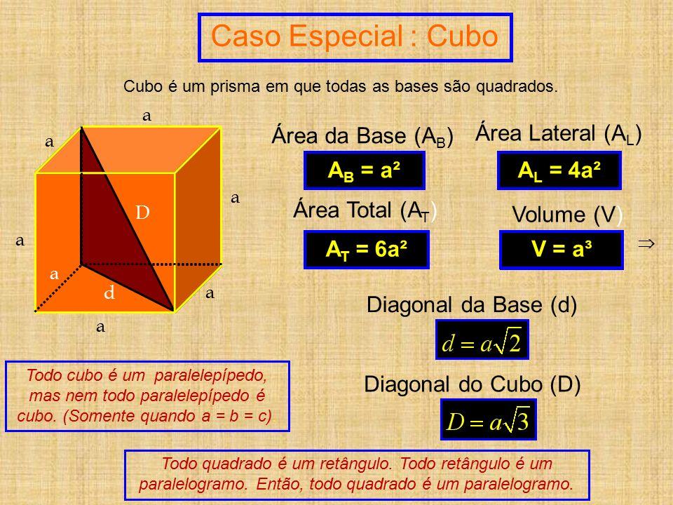 Cubo é um prisma em que todas as bases são quadrados.