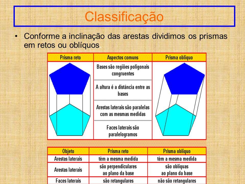 Classificação Conforme a inclinação das arestas dividimos os prismas em retos ou oblíquos.
