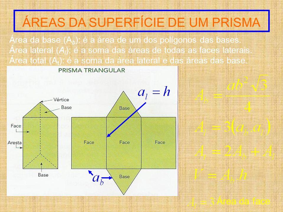ÁREAS DA SUPERFÍCIE DE UM PRISMA