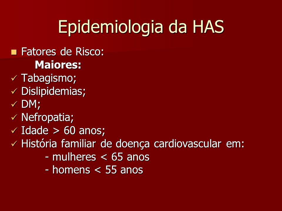 Epidemiologia da HAS Fatores de Risco: Maiores: Tabagismo;