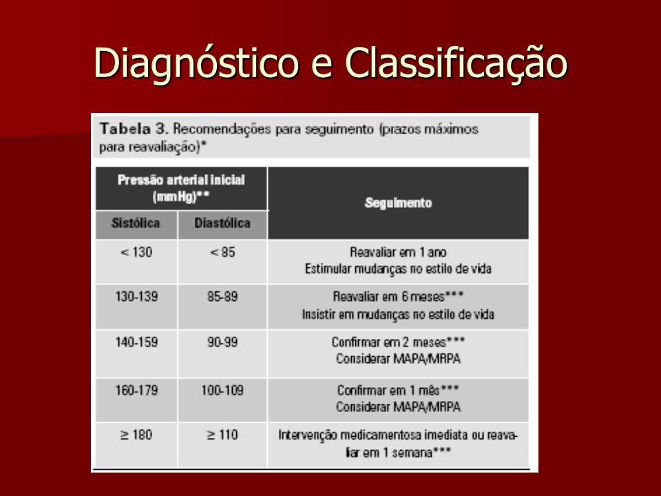 Diagnóstico e Classificação