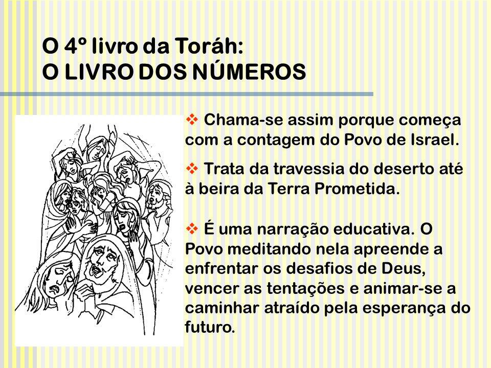 O 4º livro da Toráh: O LIVRO DOS NÚMEROS
