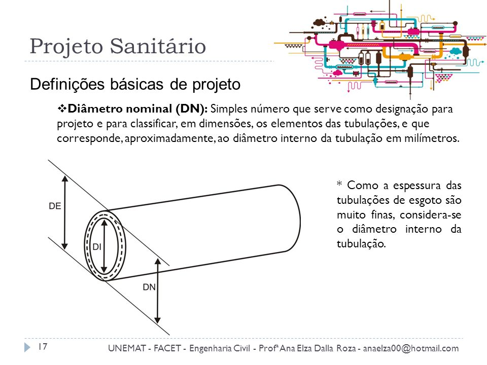 Projeto Sanitário Definições básicas de projeto