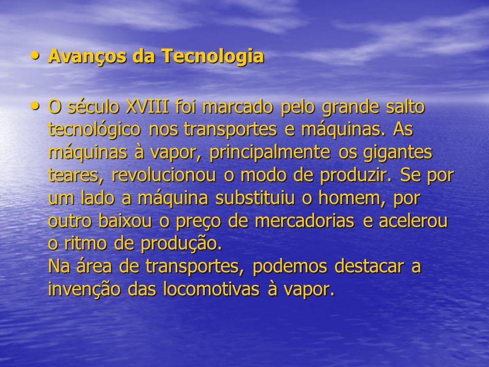 Avanços da Tecnologia