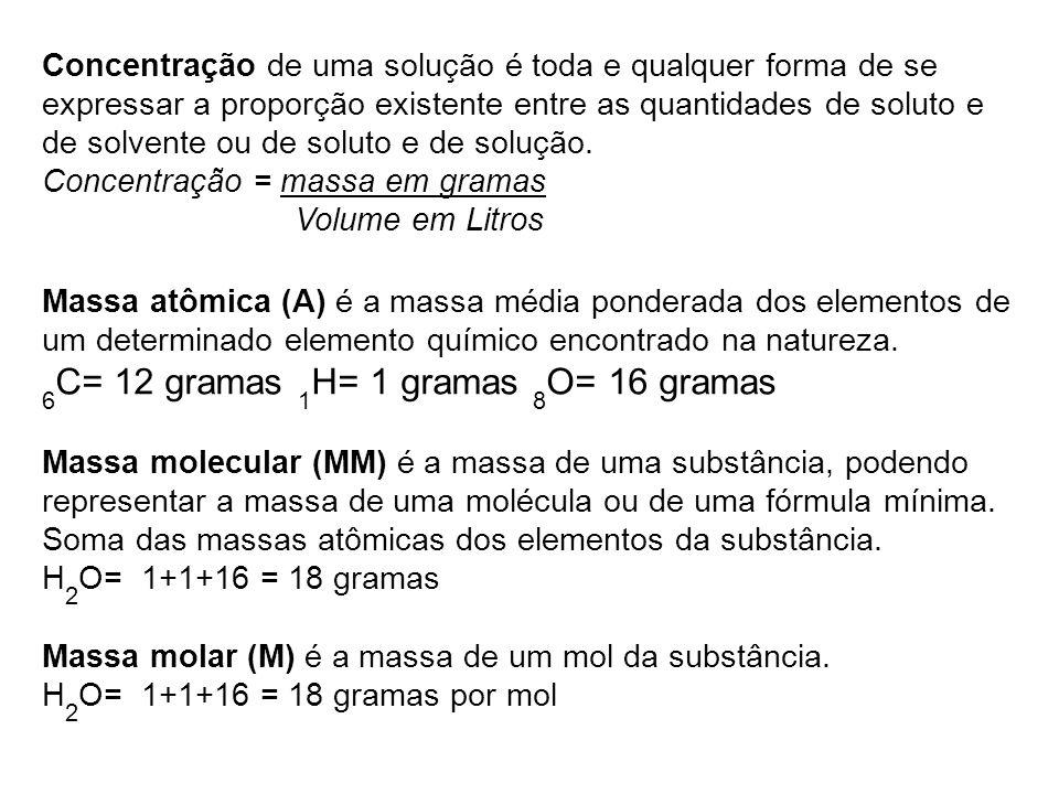 6C= 12 gramas 1H= 1 gramas 8O= 16 gramas