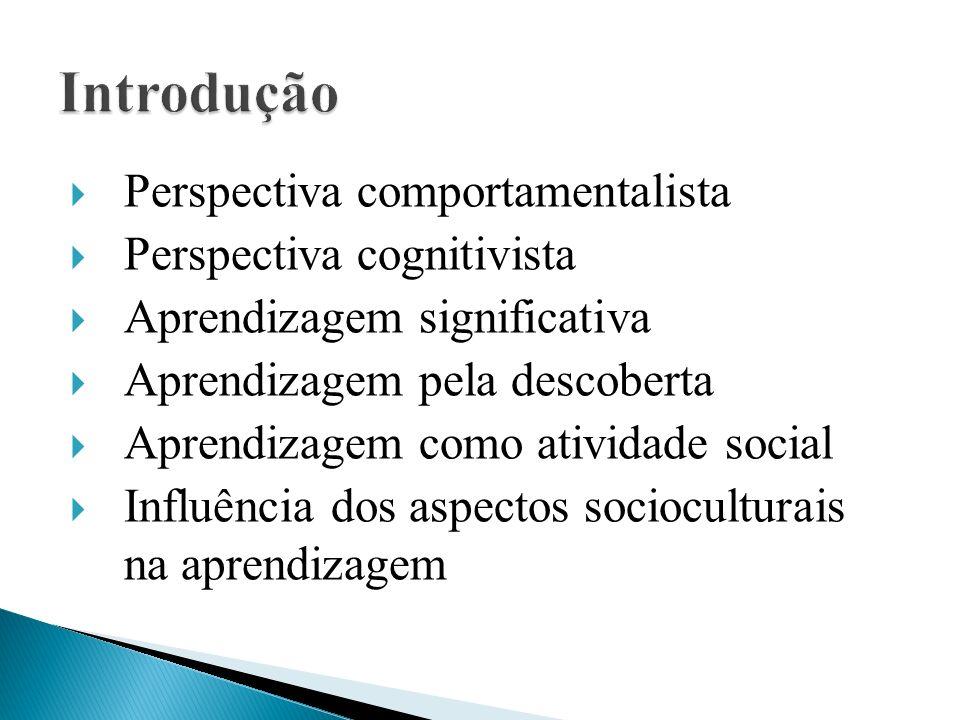 Introdução Perspectiva comportamentalista Perspectiva cognitivista