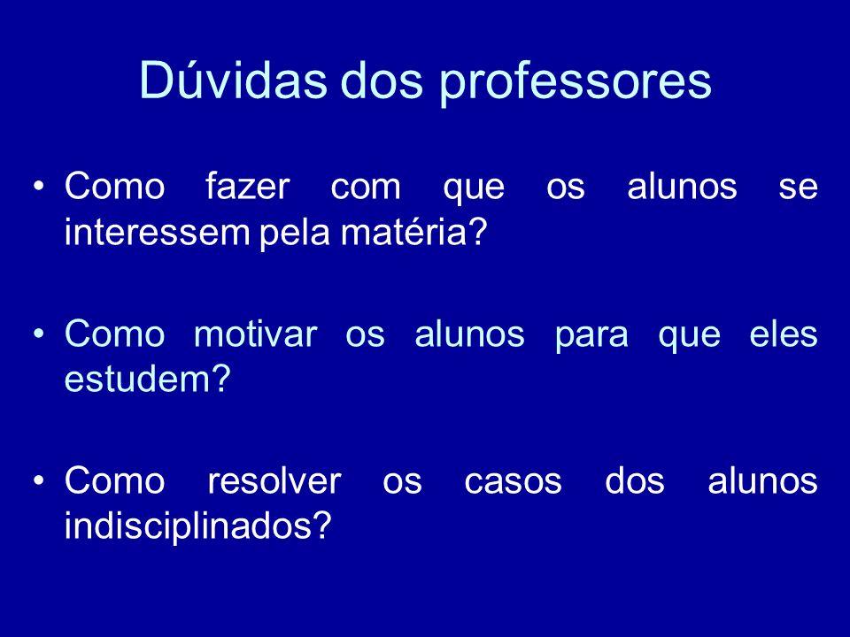 Dúvidas dos professores