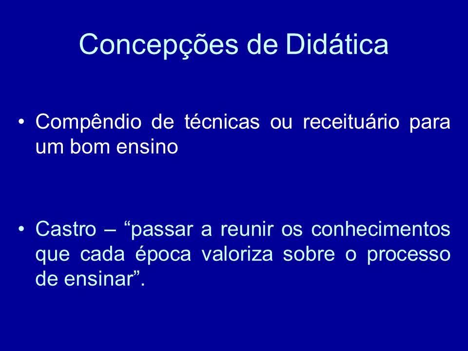 Concepções de Didática