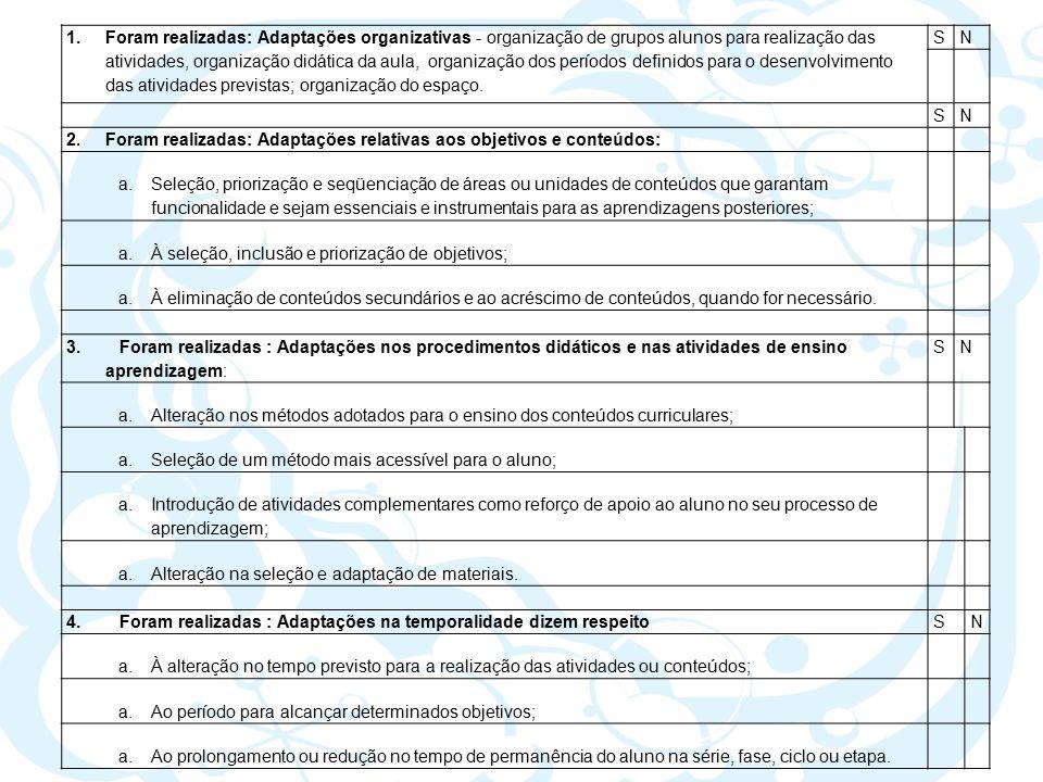 Foram realizadas: Adaptações organizativas - organização de grupos alunos para realização das atividades, organização didática da aula, organização dos períodos definidos para o desenvolvimento das atividades previstas; organização do espaço.