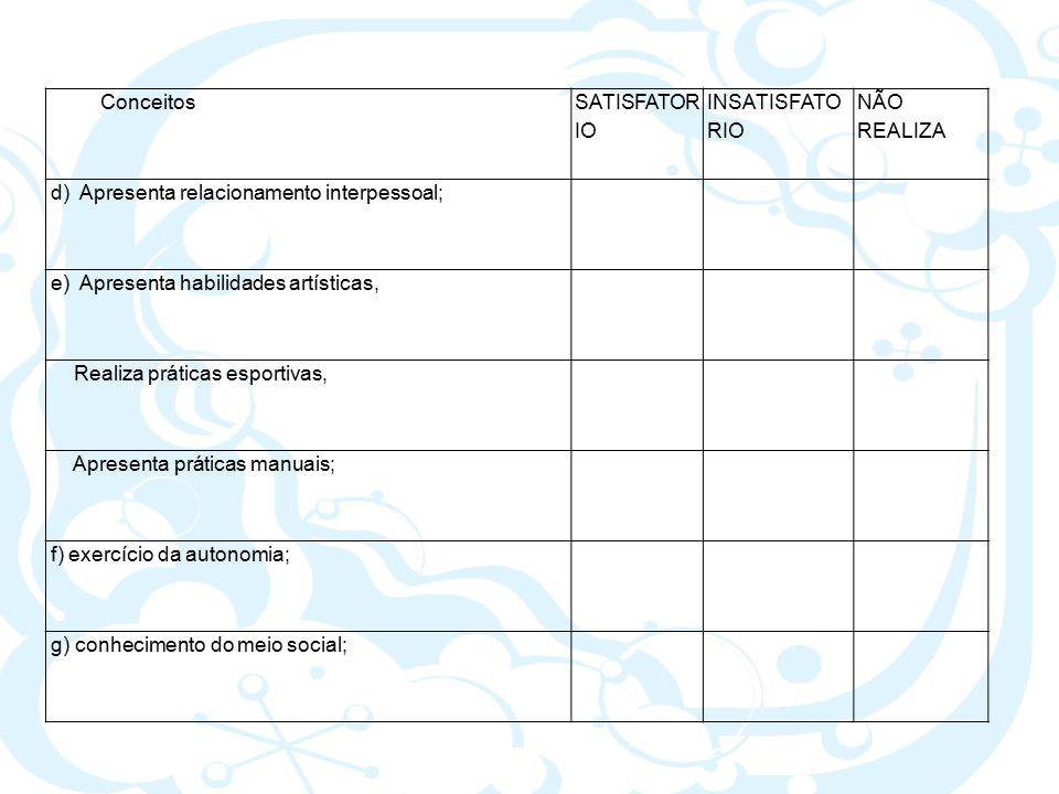 Conceitos SATISFATOR IO. INSATISFATO RIO. NÃO REALIZA. d) Apresenta relacionamento interpessoal;
