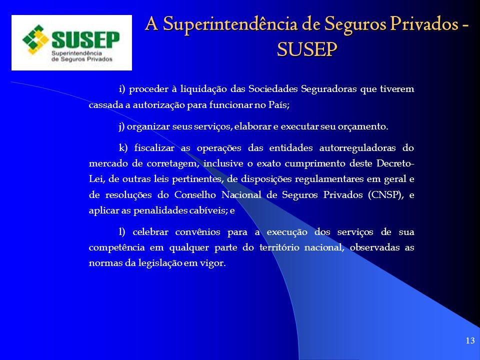 A Superintendência de Seguros Privados - SUSEP