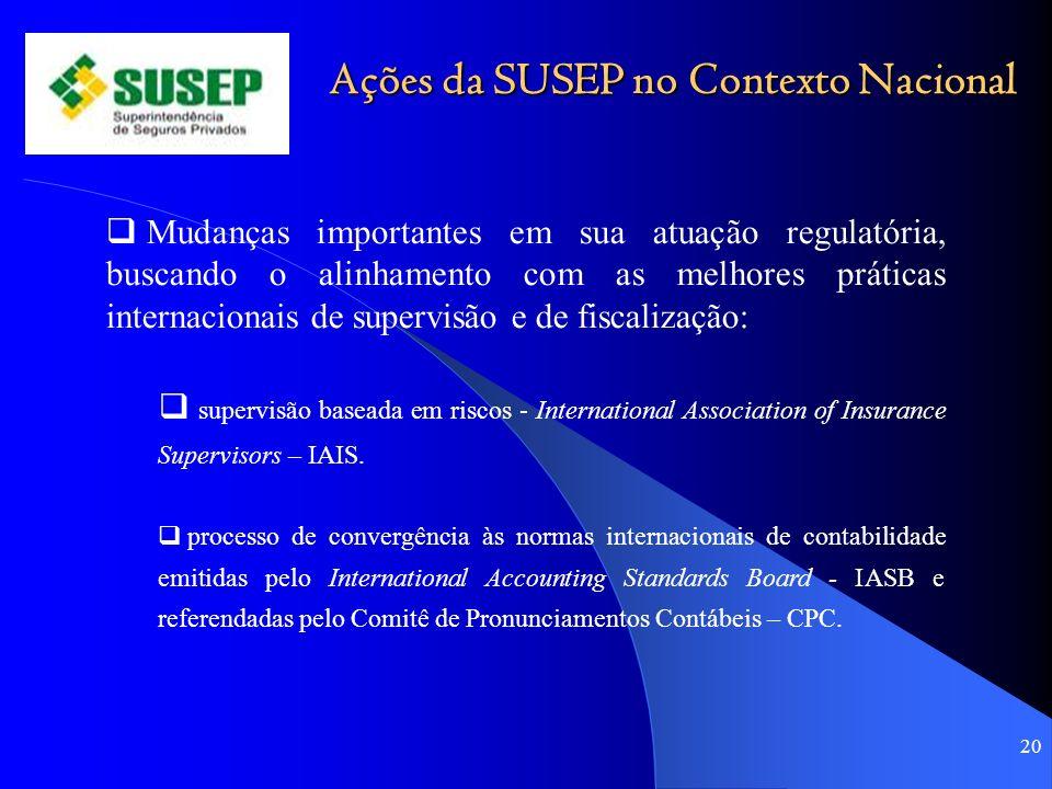 Ações da SUSEP no Contexto Nacional