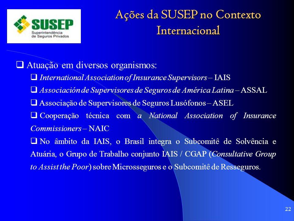 Ações da SUSEP no Contexto Internacional