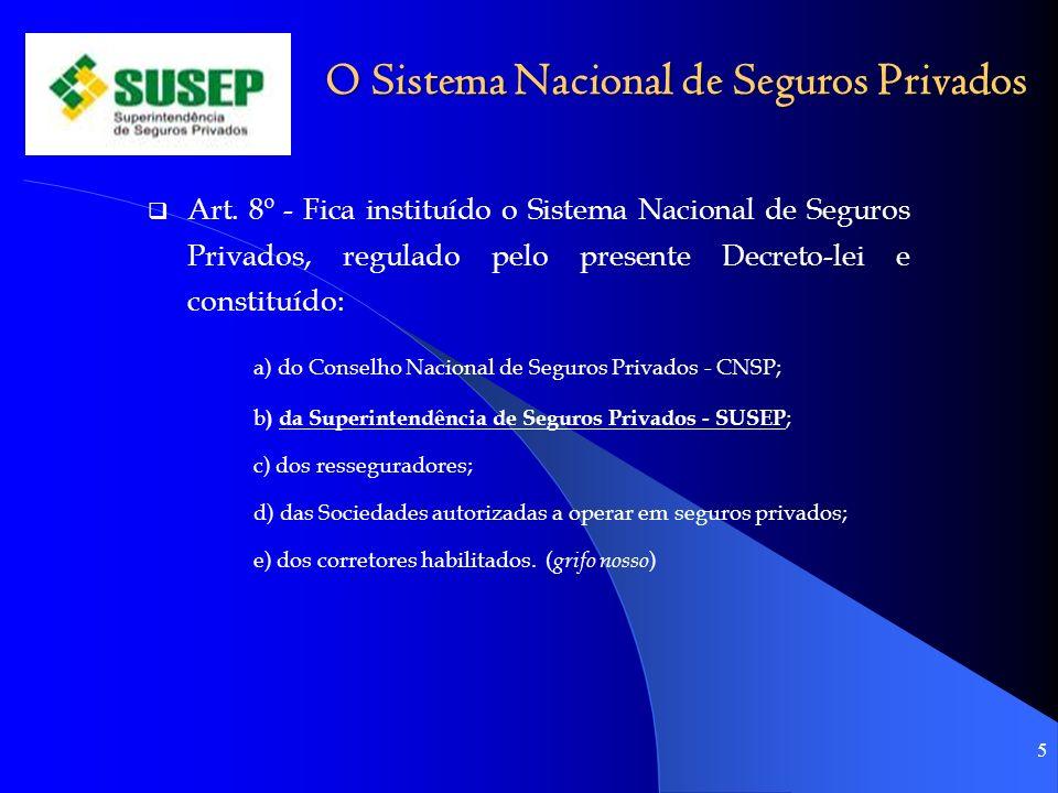 O Sistema Nacional de Seguros Privados