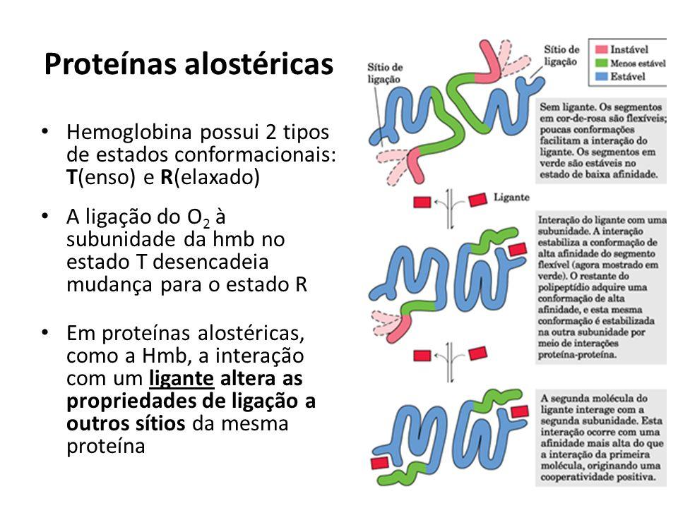 Proteínas alostéricas