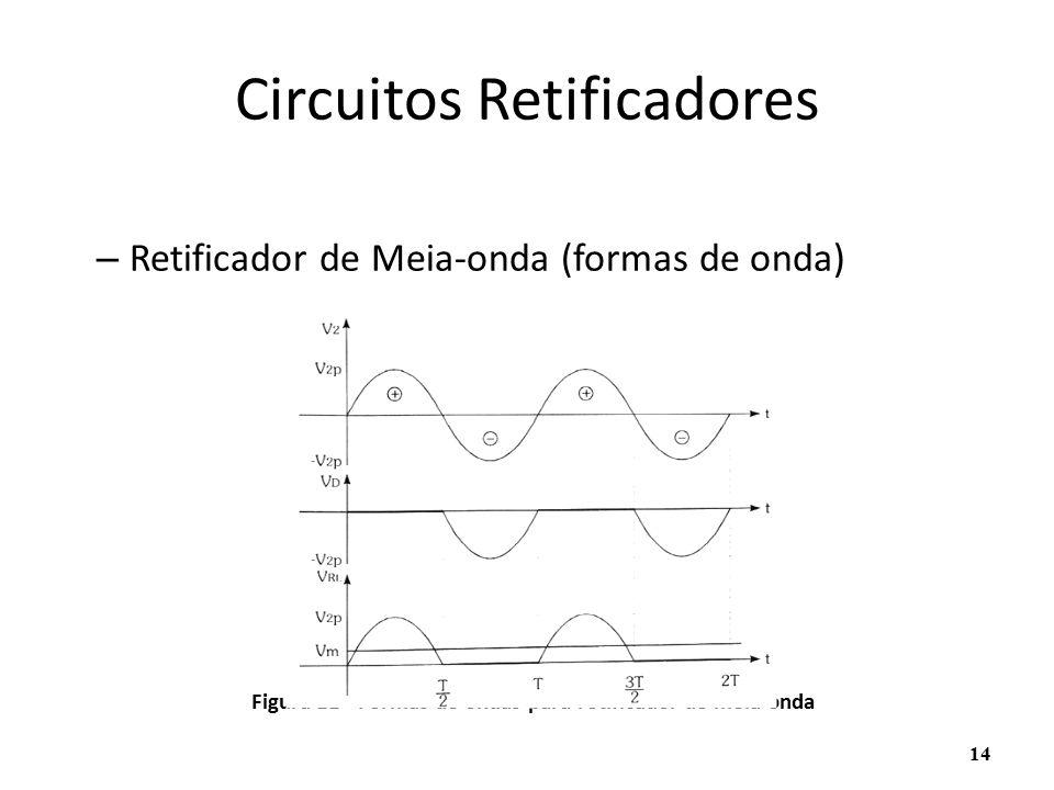 Circuito Retificador : Aula diodo retificador prof elói fonseca ppt carregar
