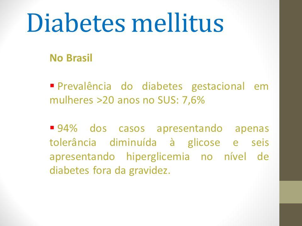 Diabetes mellitus No Brasil