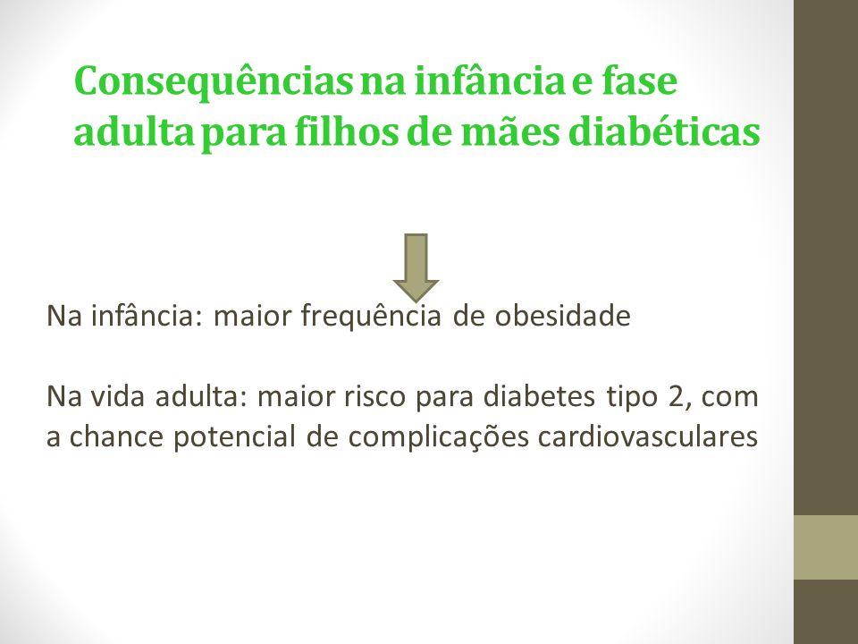 Diabetes mellitus Consequências na infância e fase adulta para filhos de mães diabéticas