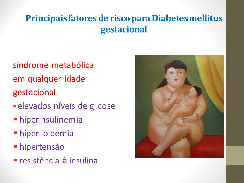 Principais fatores de risco para Diabetes mellitus gestacional